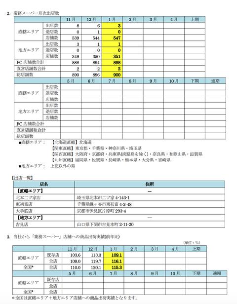 スクリーンショット 2021-02-26 15.37.10