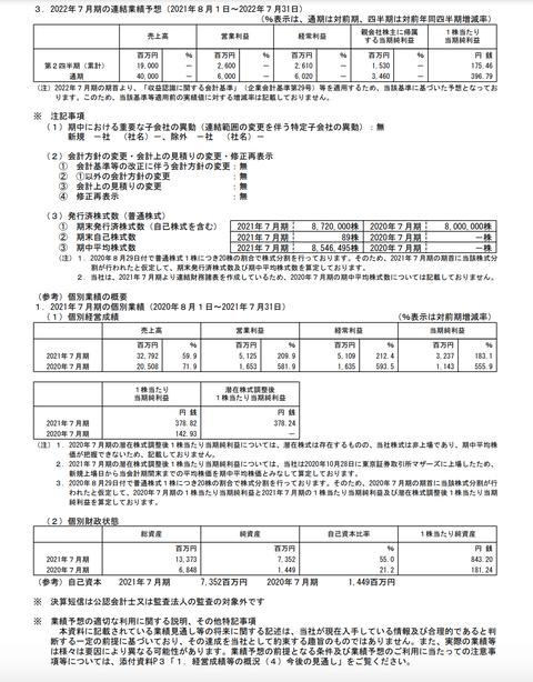 スクリーンショット 2021-09-15 12.00.01