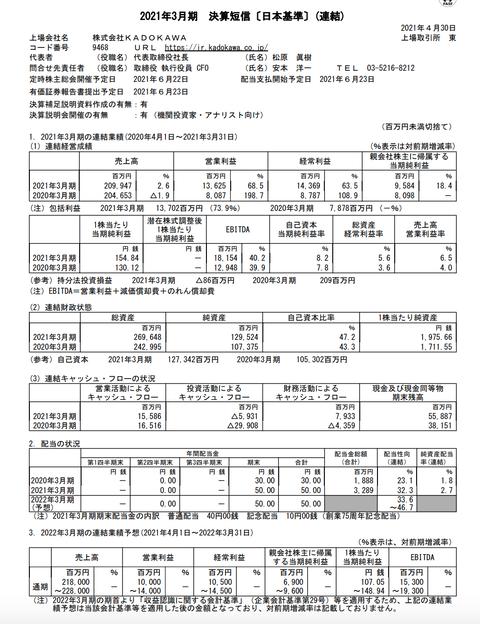 スクリーンショット 2021-04-30 15.37.03