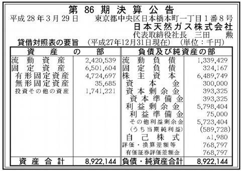 日本天然ガス決算
