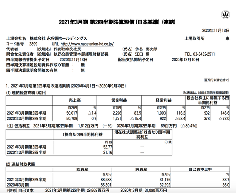 永谷園ホールディングス 2021年3月期第2四半期決算