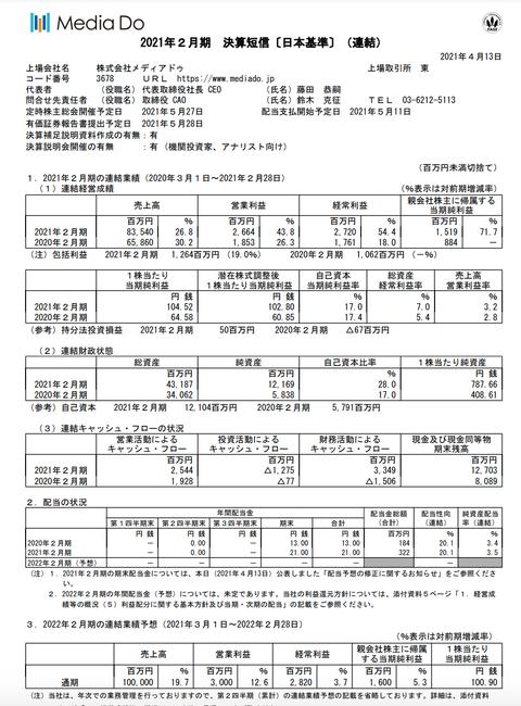 スクリーンショット 2021-04-13 15.47.37