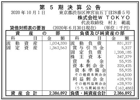 東京ガールズコレクションやgirlswalkerの企画・制作「W TOKYO」決算公告(第5期)