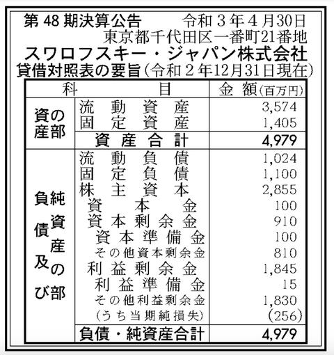 スクリーンショット 2021-04-30 9.36.40