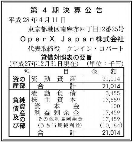 OpenX決算
