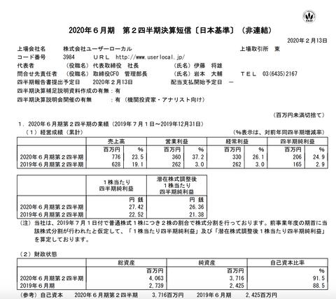 スクリーンショット 2020-03-05 0.42.09