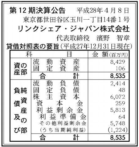 リンクシェアジャパン決算