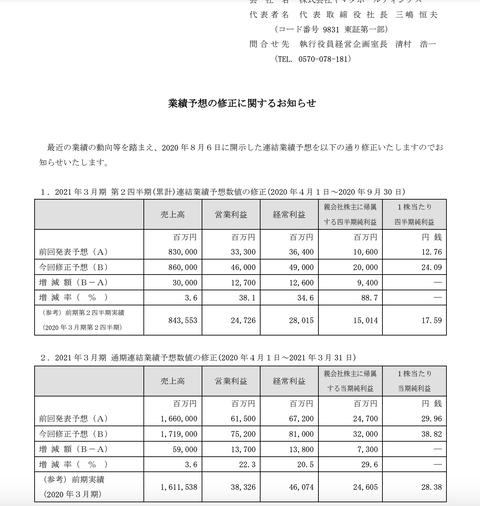 ヤマダホールディングスが2021年3月期通期決算予想を上方修正