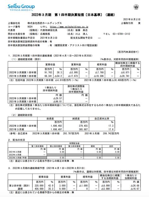 スクリーンショット 2021-08-02 15.47.52