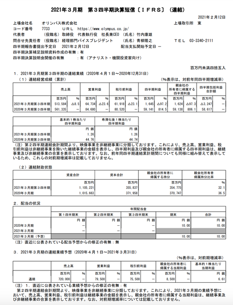 スクリーンショット 2021-03-01 18.03.53