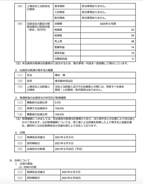 スクリーンショット 2021-06-09 16.09.48