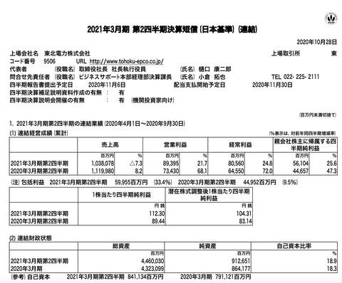 東北電力 2021年3月期第2四半期決算