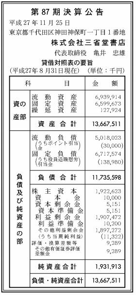 三省堂書店_決算