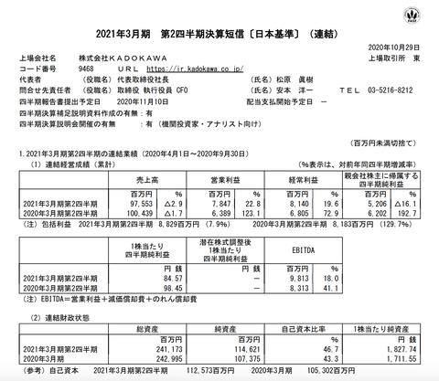 KADOKAWA 2021年3月期第2四半期決算