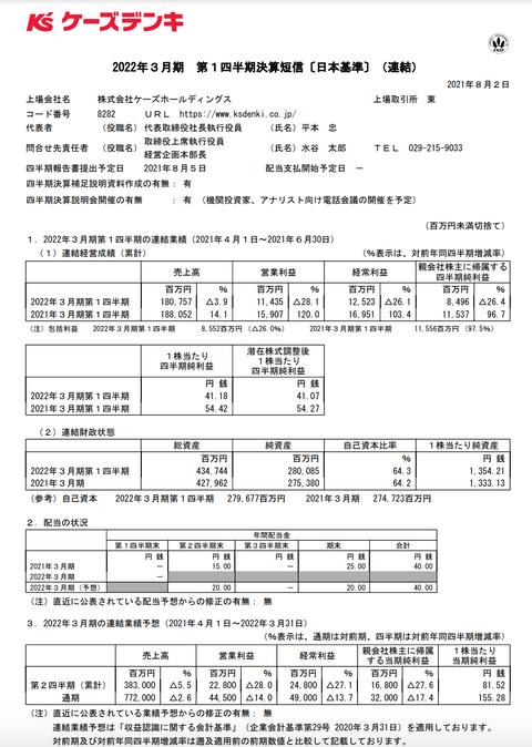 スクリーンショット 2021-08-02 17.44.05