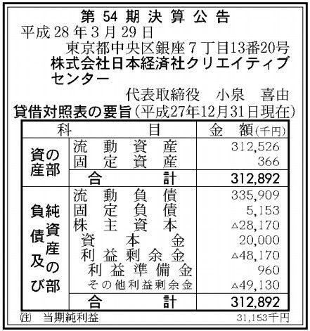 日本経済社クリエイティブセンター決算