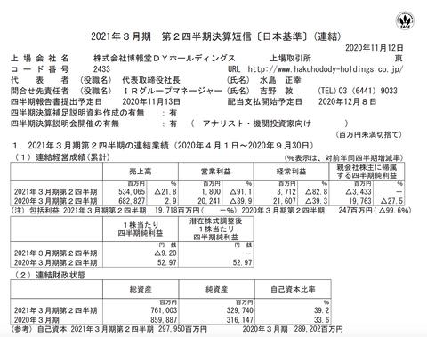 博報堂DYホールディングス 2021年3月期第2四半期決算