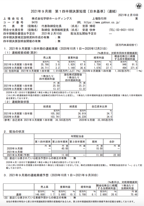 スクリーンショット 2021-03-01 8.39.35
