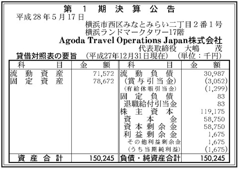 Agoda Travel Operations Japan