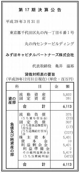 bandicam 2017-04-24 10-04-55-933