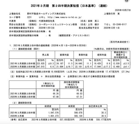 野村不動産ホールディングス 2021年3月期第2四半期決算