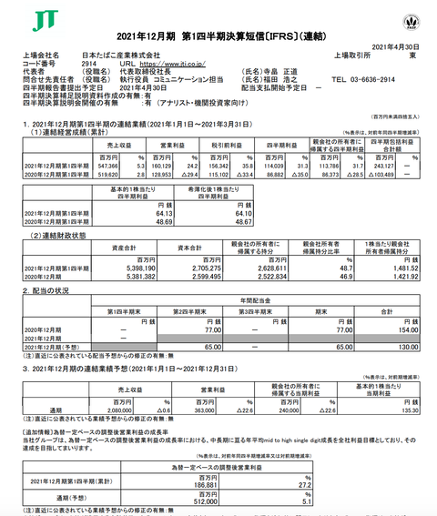 スクリーンショット 2021-04-30 17.11.42