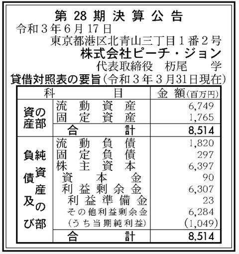 スクリーンショット 2021-06-23 9.03.03