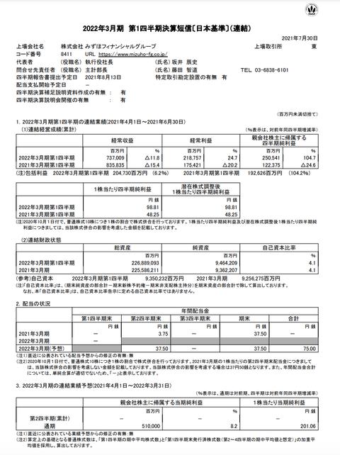 スクリーンショット 2021-08-02 12.52.52