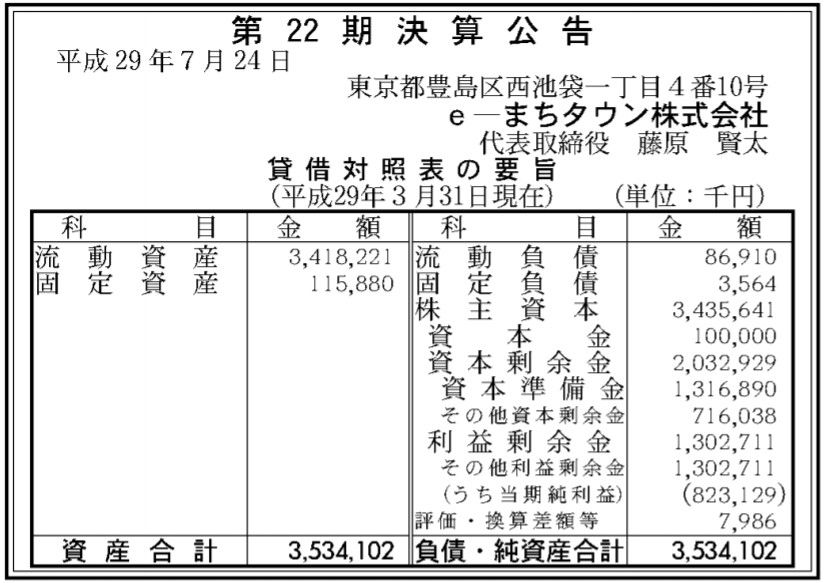 官報ブログ : e-まちタウン 決算...