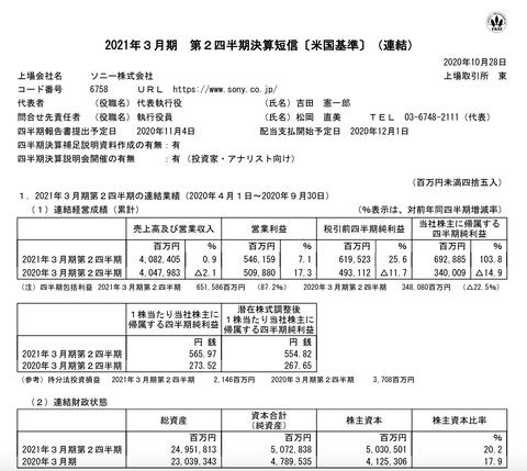 ソニー 2021年3月期第2四半期決算