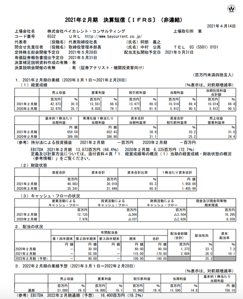 スクリーンショット 2021-04-14 15.55.52
