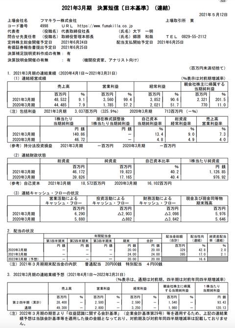スクリーンショット 2021-05-12 23.46.26