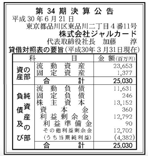 JALカードの「株式会社ジャルカード」決算公告(第34期)