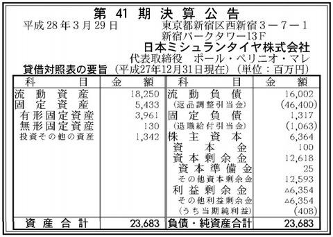 日本ミシュランタイヤ決算