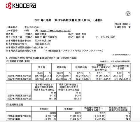 京セラ 2021年3月期第2四半期決算