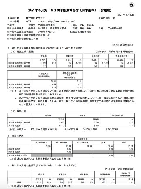 スクリーンショット 2021-04-20 15.47.33
