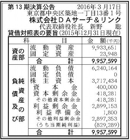 DAサーチ&リンク_業績