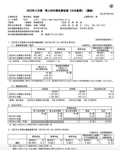 スクリーンショット 2021-10-14 15.56.20