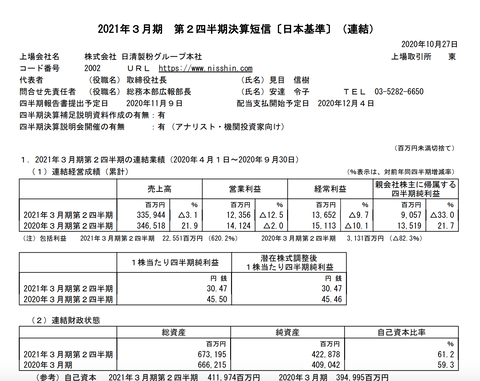 日清製粉グループ本社 2021年3月期第2四半期決算