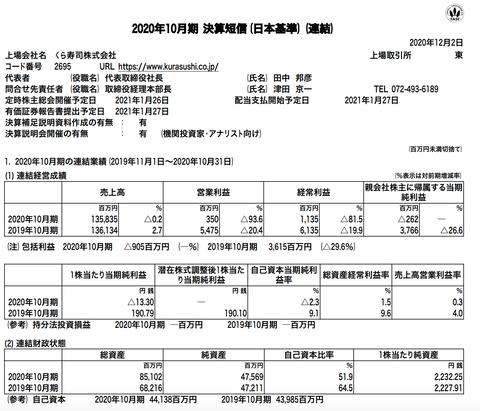 くら寿司 2020年10月期通期決算