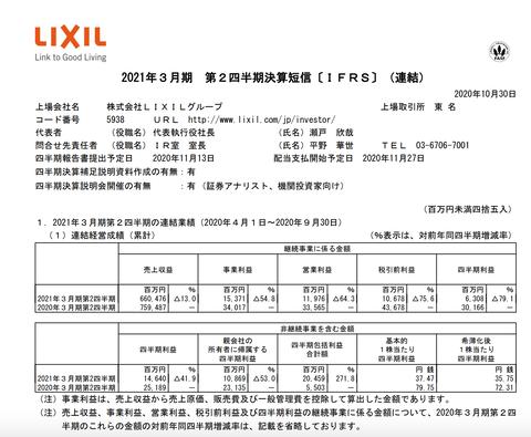 LIXILグループ 2021年3月期第2四半期決算