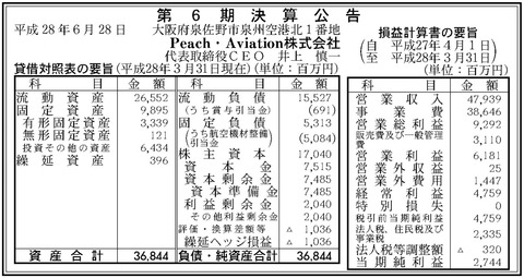 Peach・Aviation株式会社