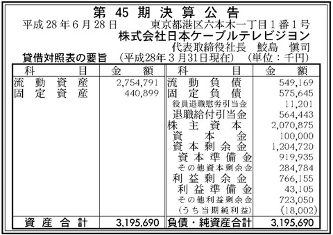 日本ケーブルテレビジョン