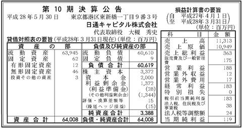 日通キャピタル決算