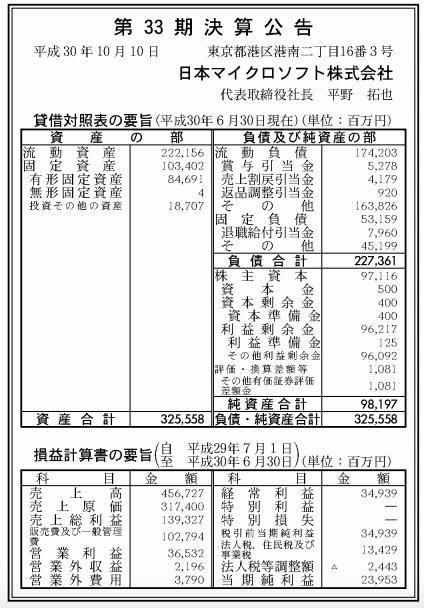 スクリーンショット 2018-10-10 13.51.57