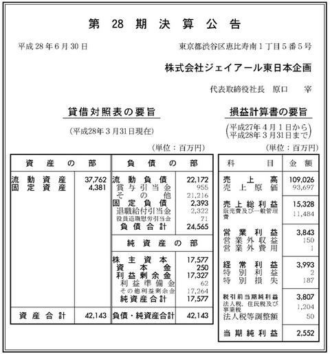 JR東日本企画