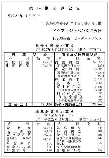 イケアジャパン_決算