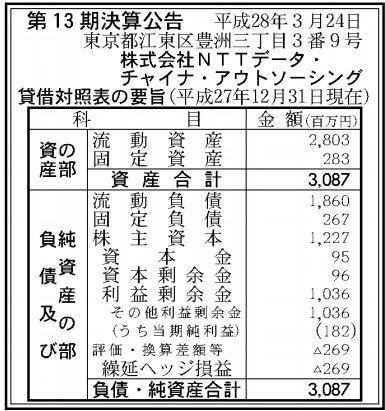 NTTデータチャイナアウトソーシング決算