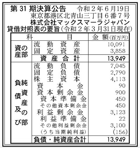 マックスマーラジャパン 決算公告(第31期)