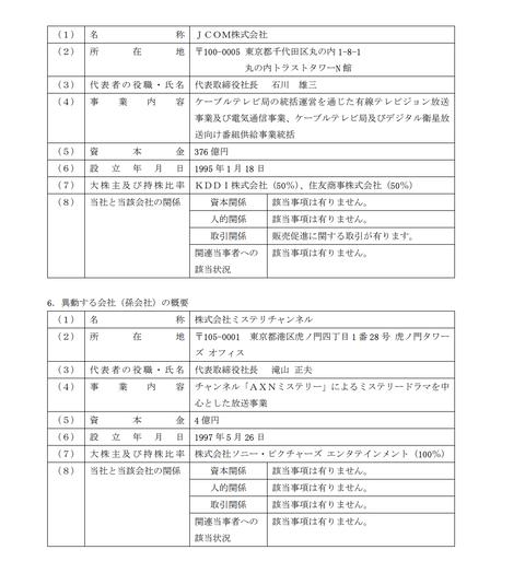 スクリーンショット 2021-08-02 14.53.52